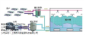 上海水蓄冷系统设计_上海水蓄冷系统安装_煦日给