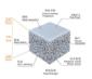 聚苯颗粒轻质条板  新型隔墙板